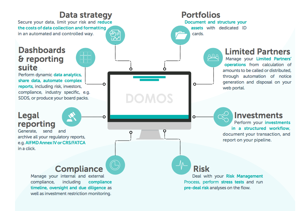 Domos FS Solutions